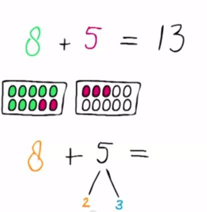 hele getallen, oefenen met optellen 1, optellen onder de tien, groep 3