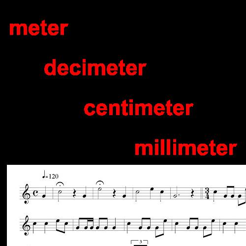 lengte eenheid