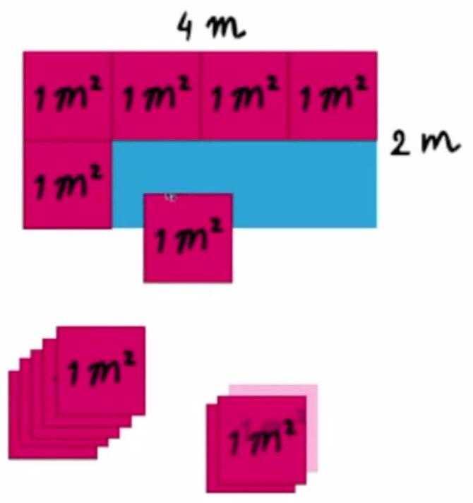 vierkante-meters-oppervlakte