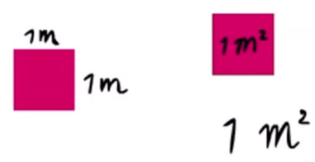 vierkante-meter