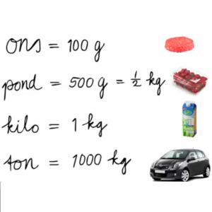 Rekenen groep 4: Gewicht –  gewichten omrekenen: gram, kilo, pond, ons, ton, kg, hg, dag, g, dg, cg, mg