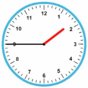 Rekenen groep 4: Tijd 1 – Klokkijken, analoge klok