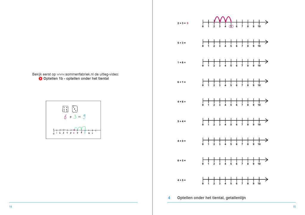 4-Optellen-onder-het-tiental-getallenlijn