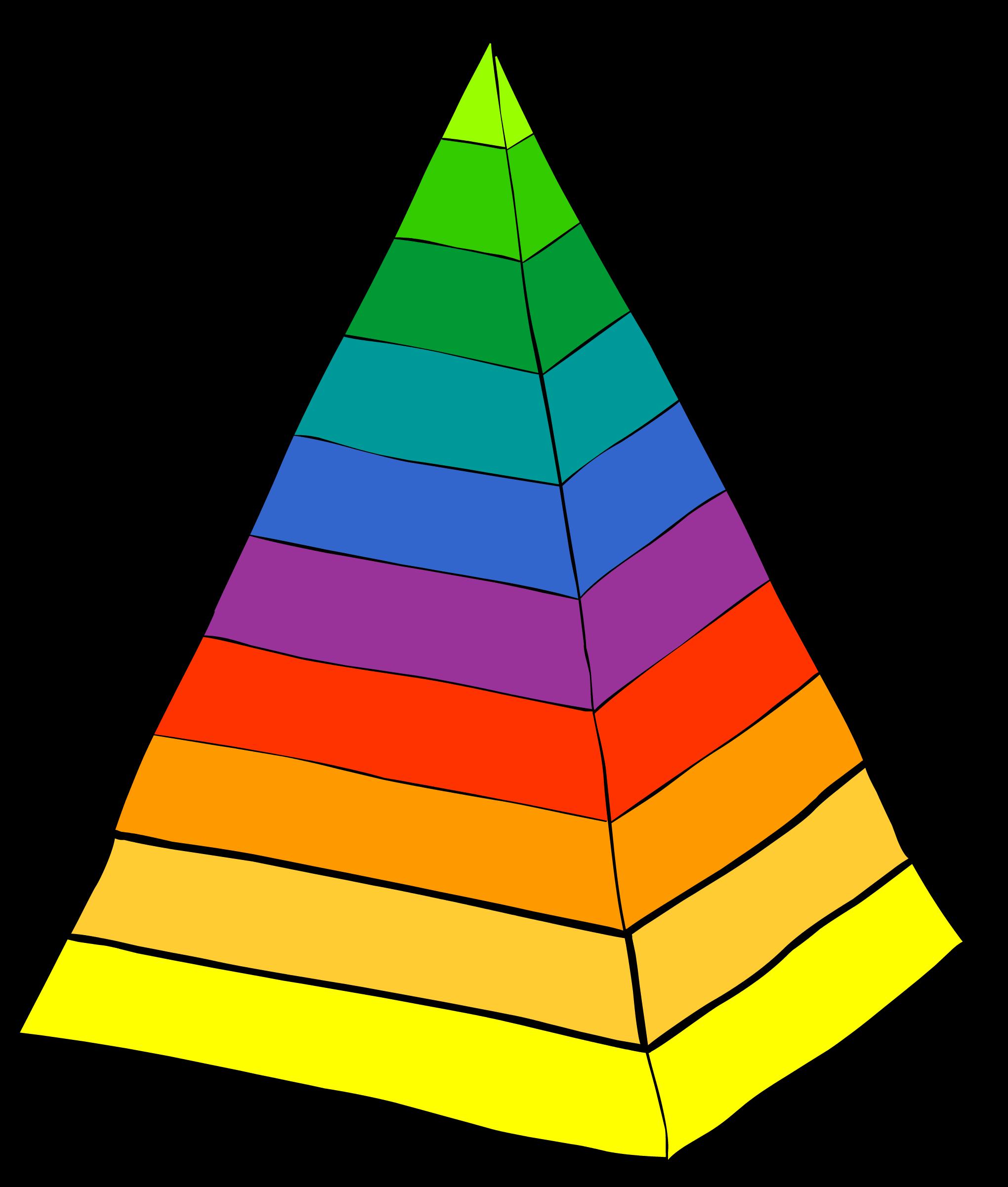 wiskunde piramide