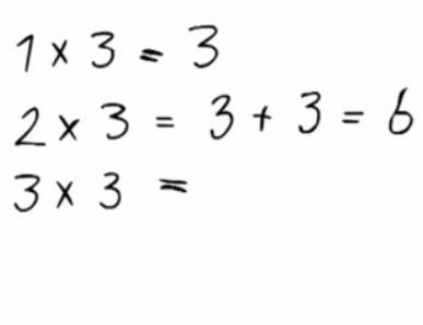 Rekenen groep 4:Vermenigvuldigen onder de 10 (de tafels van vermenigvuldiging)