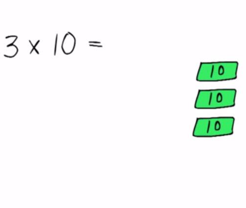 Vermenigvuldigen met 10, 100, 1000, enz.