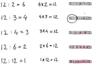 Rekenen groep 5: Delen 2 - Delen en vermenigvuldigen horen bij elkaar