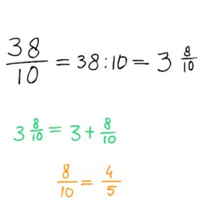 vereenvoudigen groep6