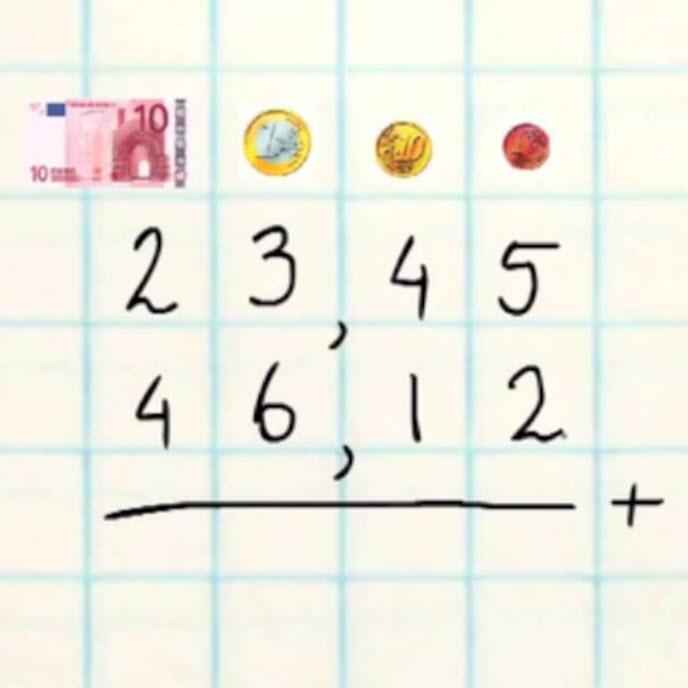 kommagetallen optellen (decimalen)