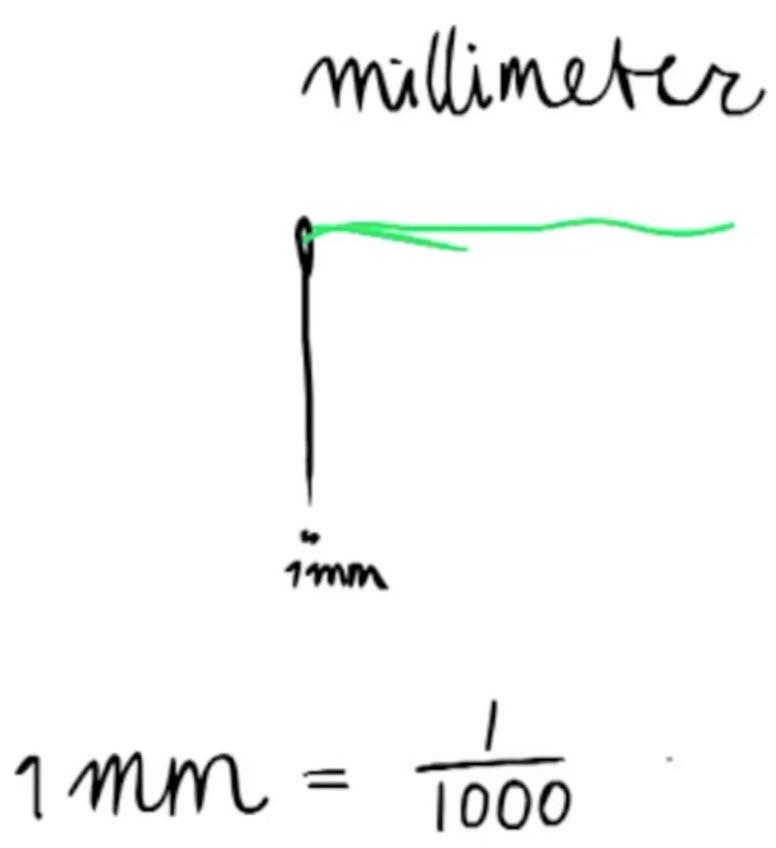 km--mm