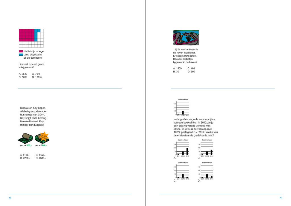 CitoEindtoets-Procenten-met-plaatjes