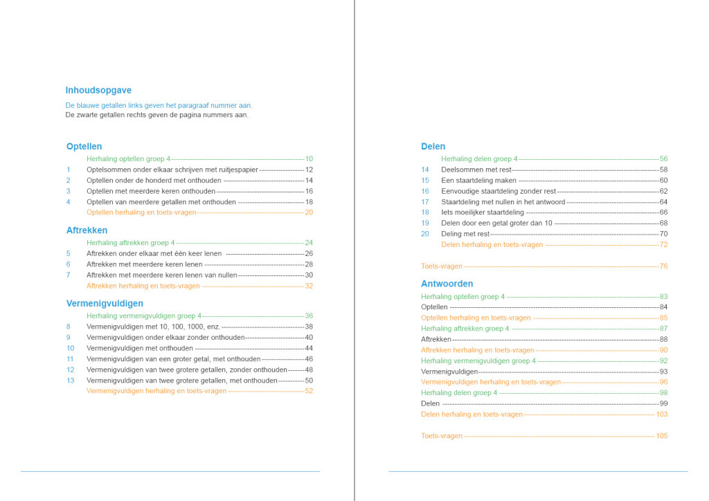 werkboek hele getallen, inhoudsopgave