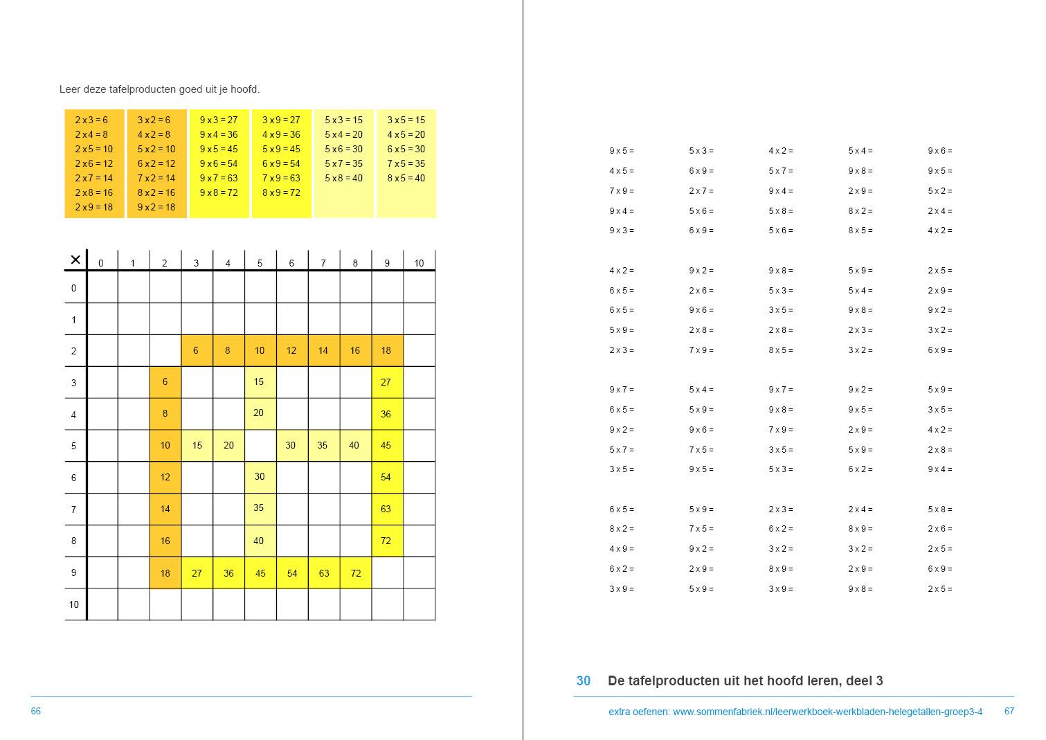 Leerwerkboek hele getallen groep 3 en 4 de sommenfabriek for Werkbladen tafels
